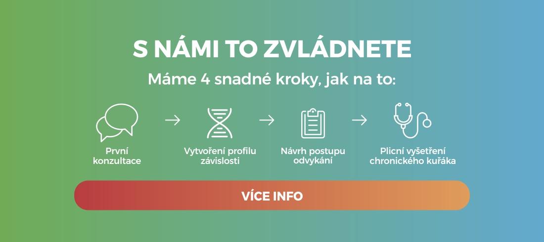Poradna pro odvykání kouření - Lékárna Pharmacentrum Budějovická